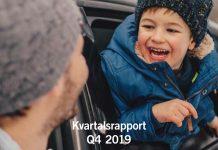 Kvartalsrapport Q4 2019