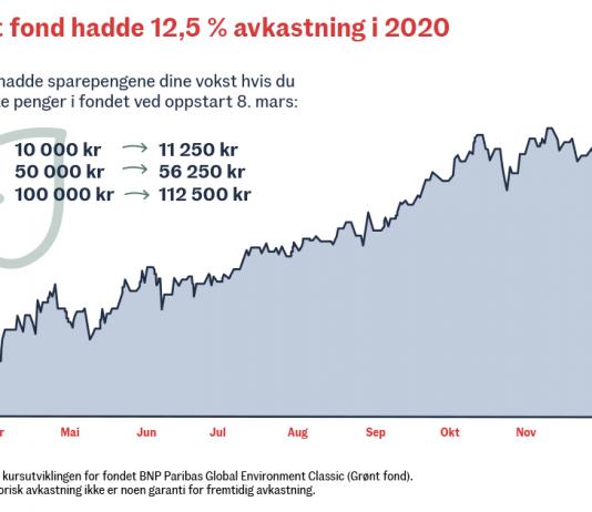 Kursutvikling Grønt fond